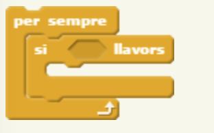 Programació amb Scratch. Joc Pong.